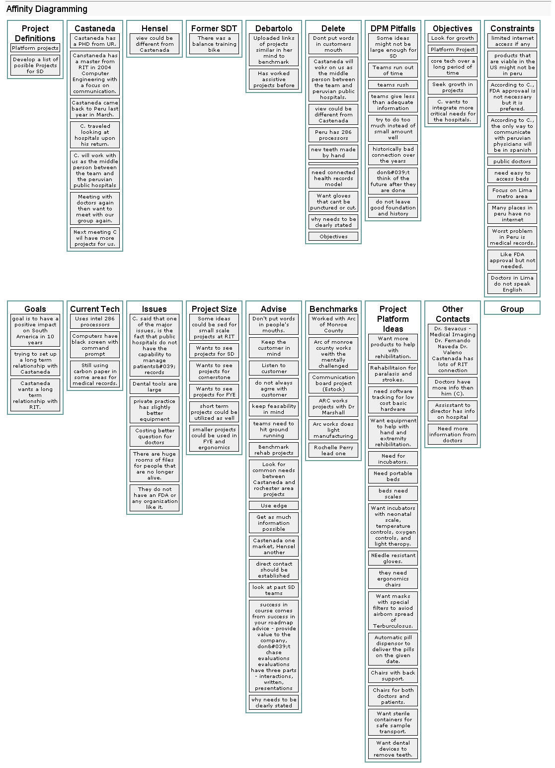 Edge full family affinity diagram pooptronica Images